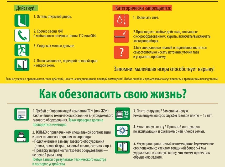 рф правила: